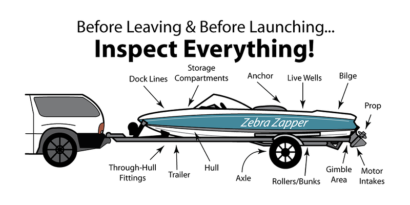 Inspect Everything