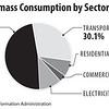 BiomassConsumption08