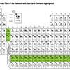 periodic-table_rareearth