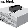 seismic truck