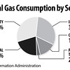 NaturalGasConsumption2012