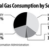 NaturalGasConsumption2013