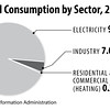 CoalConsumption2013_sec