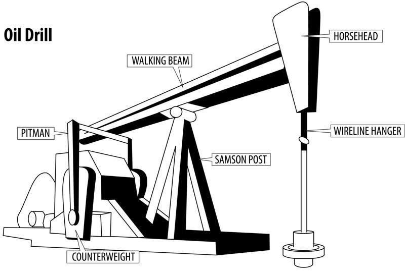 oil drill diagram