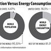 populationAndEnergyConsumption2012