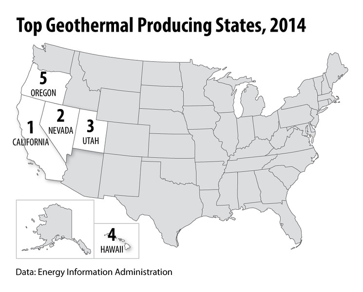 TopGeothermalProducingStates2014