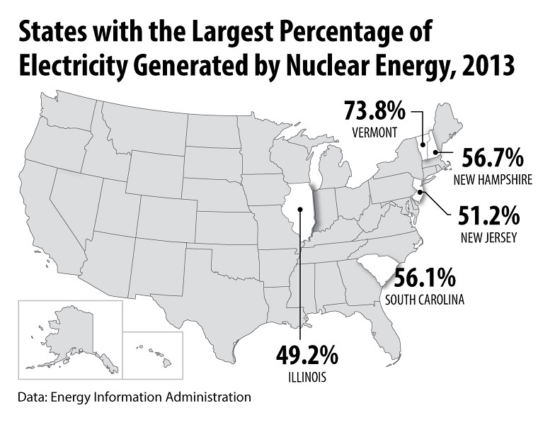 NuclearStatesElecGenerated2013_int