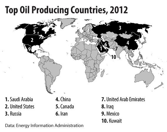 TopOilProducingCountries2012