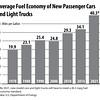FuelEfficiencyCars2014