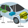 fuel-cell-vehicle