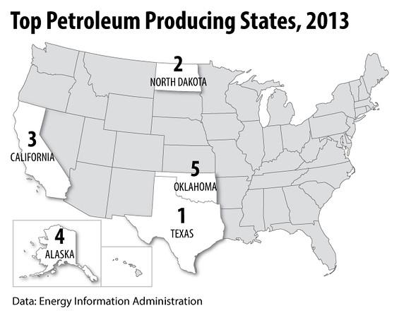 PetroStates2013