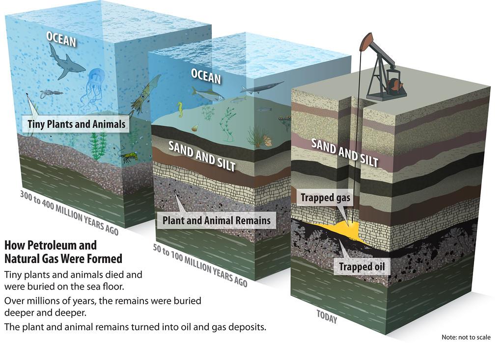 NEED-MEDIA Photo Keywords: natural gas