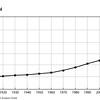 Carbon-Dioxide-Level-2014