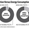 populationAndEnergyConsumption2013_MandM
