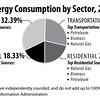 USEnergyConsumptionBySector2012