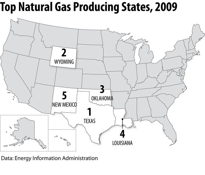 Natural Gas States