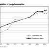 U S -Population-vs -Energy-Consumption-2013