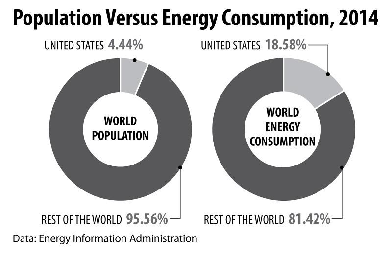 populationAndEnergyConsumption2014_sec