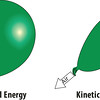 kinetic and potential energy in balloons