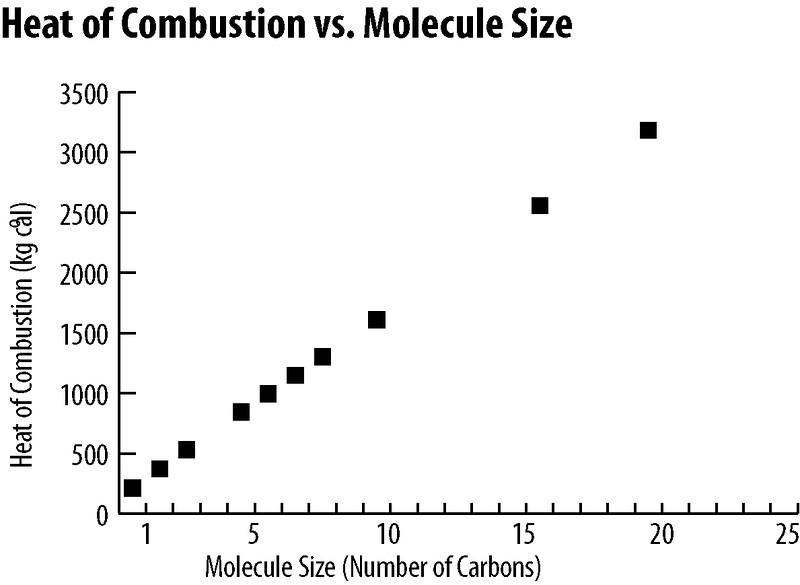 NEED-MEDIA Photo Keywords: Heat, molecule, combustion