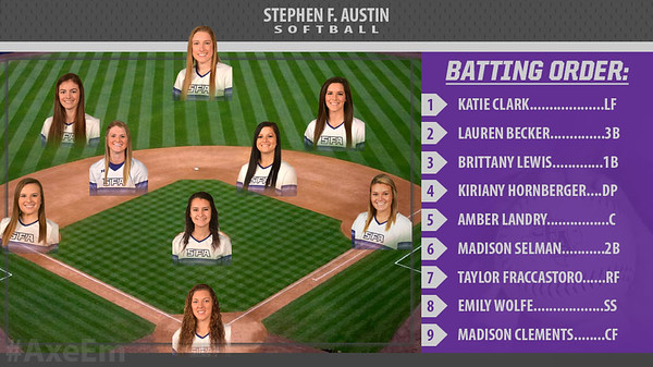 Softball Batting Order and Field