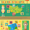 Vacation Flat Infographic with Travel Icons Set