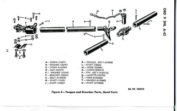 M3A4 SERIES STEEL (HANDLES) DRAWBAR