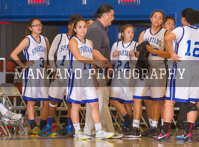 Chula Vista Girls Varsity