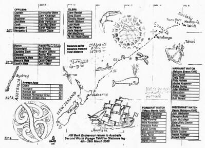 Track Chart - Tahiti to New Zealand