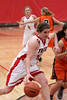 Girls Varsity Basketball - 1/10/2014 Ludington