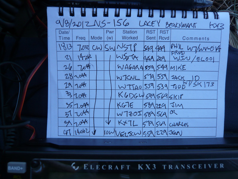 W6/NS-156 (Lacey Benchmark) logbook page 1. I started out calling Phil NS7P for a summit-to-summit QSO on 40m, hopped over to 20m to work Fred WS0TA (a.k.a. KT5X) for another one, then went back to 40m to call CQ. Todd W7TAO called me for summit-to-summit #3. The nice thing about the KX3/doublet combination is that it lets me get on all bands with just a quick poke of the ATU button the first time I move to a different band. This is a lot easier and faster than changing bands with my 20/40m link dipole, and having the all-band capability is neat too.