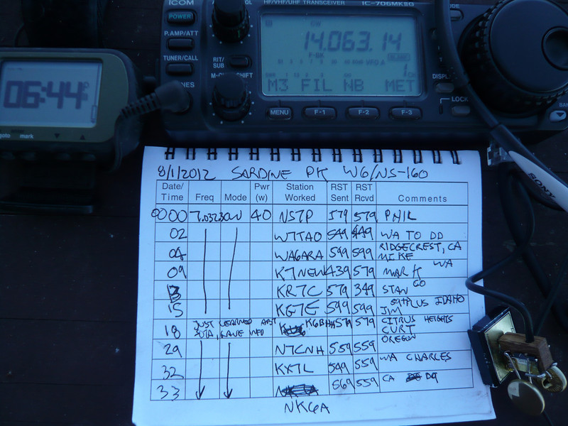 Logbook page 1. A big THANK YOU to everyone who worked me.