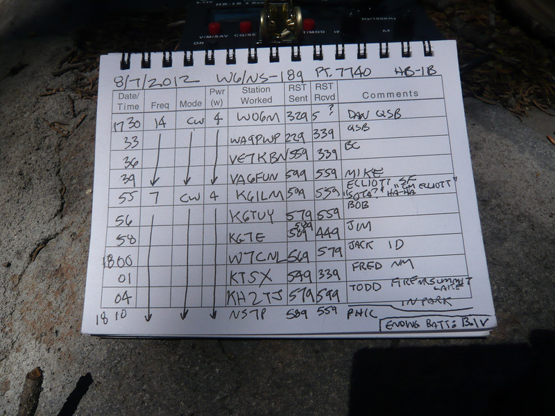 Logbook page 2. Thanks to everyone who worked me!