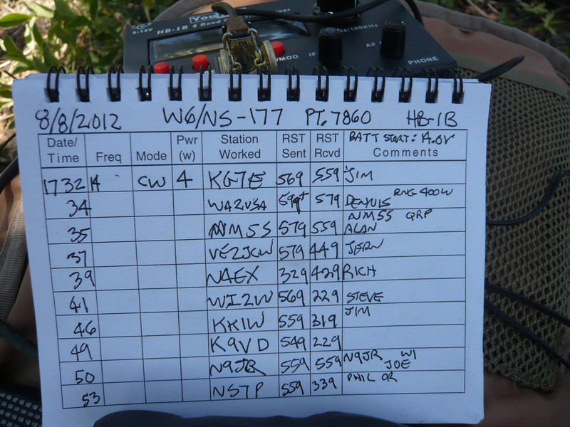 Logbook page 1. I made a total of 15 QSOs on 20m CW.