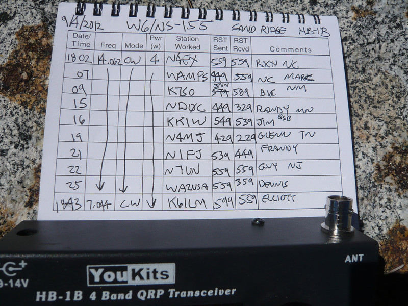 Logbook page 1.