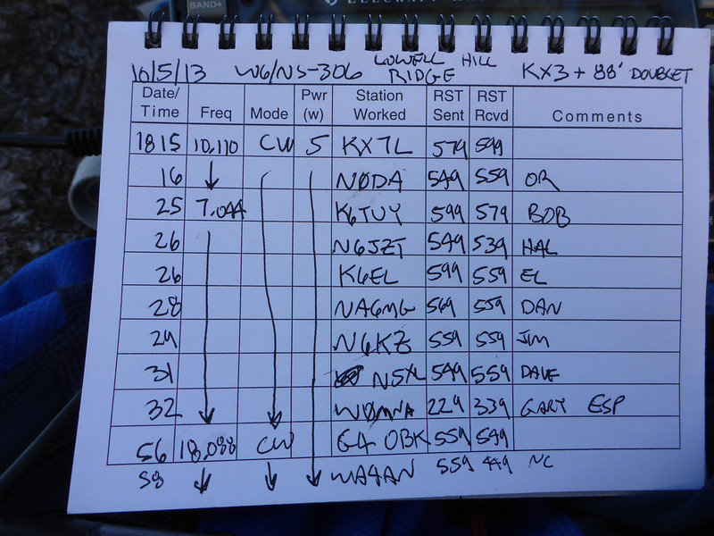 Logbook page 3. G4OBK called in with a nice signal from the UK on 17m CW.