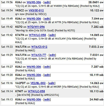 SOTAWatch spots page 2. I missed WA7JTM for a summit-to-summit, and couldn't hear Rachel K7NIT on 17m or Etienne K7ATN on 20m (inside the skip zone). I was hoping they would move down to 40m but they didn't, at least not during the time period that I was on the air.