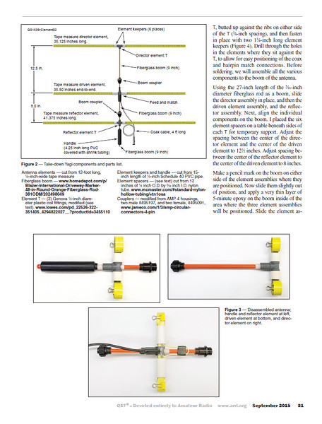 Take-Down Yagi for the 2 Meter Band - page 2