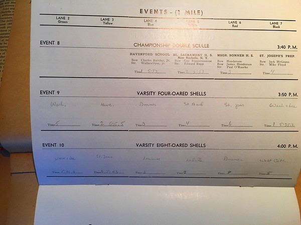 Stotesbury Cup Results, May 18, 1957. Lost by 3/10 second