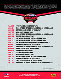 NASCAR Whelen Modified Tour Hero Card-back side