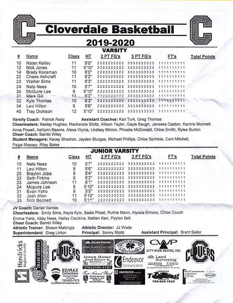 Cloverdale Boys Basketball 2019-20 Clovers