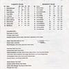 Southport Boys Basketball 2019-20 Cardinals