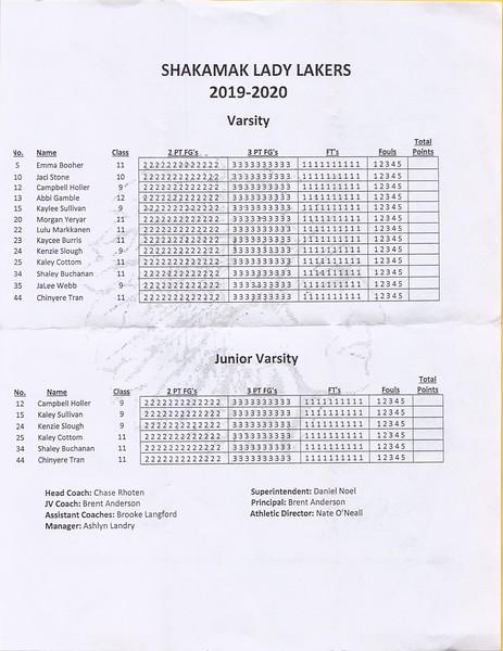 Shakamak Girls Basketball 2019 Lakers