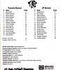 Bloomington South Softball 2021 Panthers