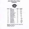 White River Valley Volleyball 2021 Wolverines