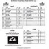 Edgewood Volleyball 2021 Mustangs