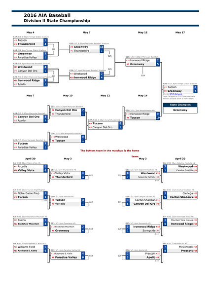 2016-aia-division-ii-baseball-state-championships-page-001