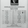 Boys Varsity Hockey:  Arlington defeated Lexington 3-1 on February 7, 2020 at Ed Burns Arena in Arlington, Massachusetts.
