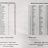 Boys Varsity Hockey: Wakefield defeated Stoneham 3-1 on January 15, 2020 at Stoneham Arena in Stoneham, Massachusetts.