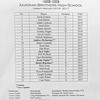 Boys Varsity Hockey: Xaverian defeated Reading 3-1 on January 17, 2017 at O'Brian Arena in Woburn, Massachusetts.